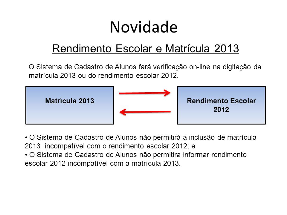 Novidade Rendimento Escolar e Matrícula 2013