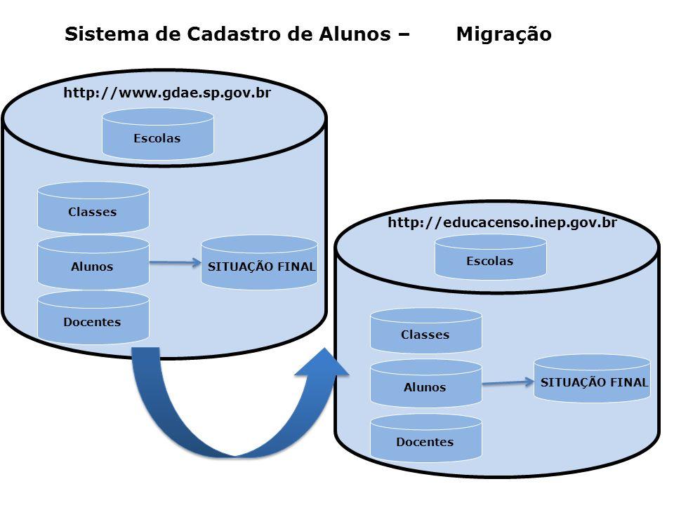 Sistema de Cadastro de Alunos – Migração