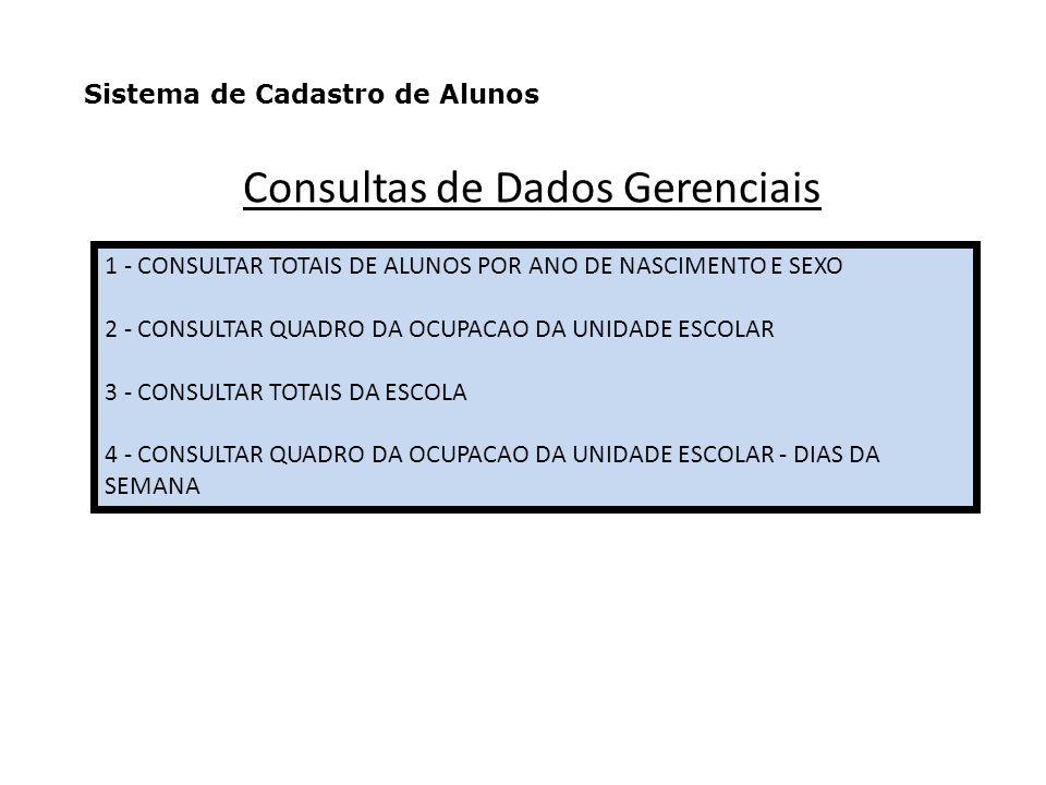 Consultas de Dados Gerenciais
