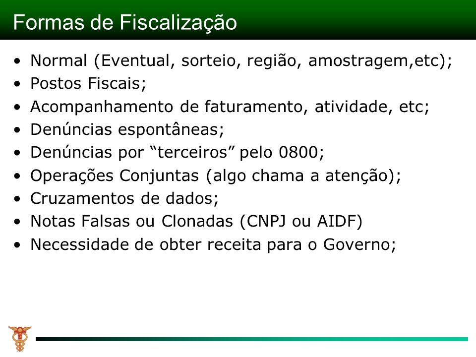 Formas de Fiscalização