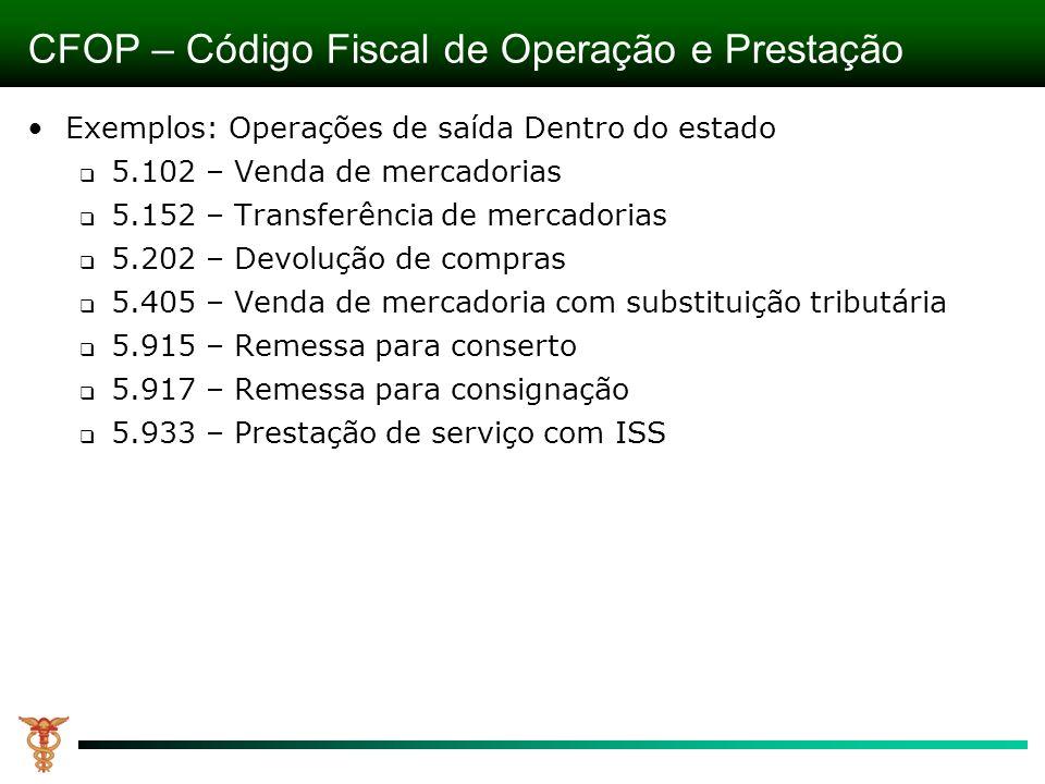 CFOP – Código Fiscal de Operação e Prestação
