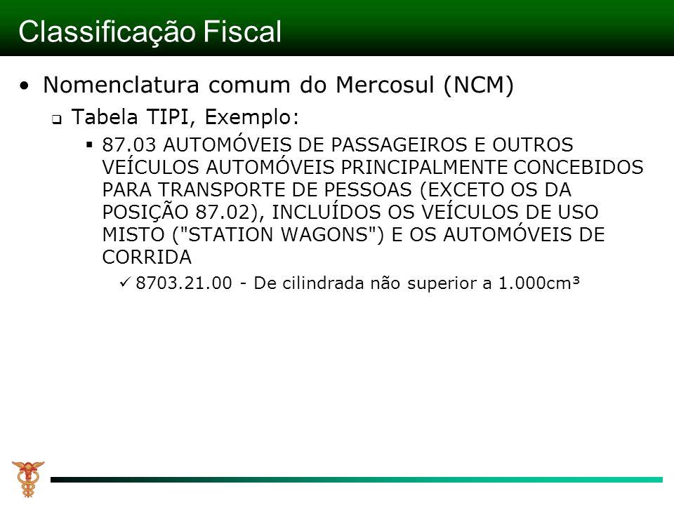 Classificação Fiscal Nomenclatura comum do Mercosul (NCM)