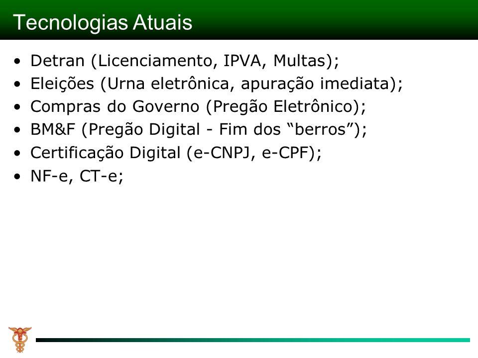 Tecnologias Atuais Detran (Licenciamento, IPVA, Multas);
