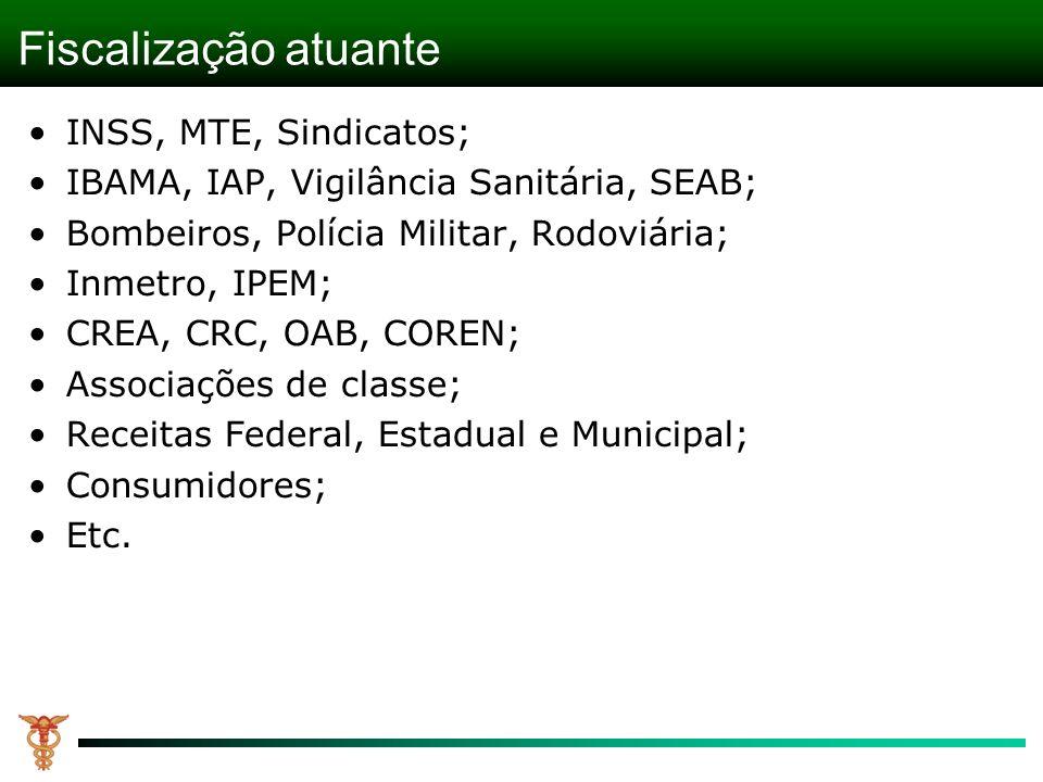 Fiscalização atuante INSS, MTE, Sindicatos;