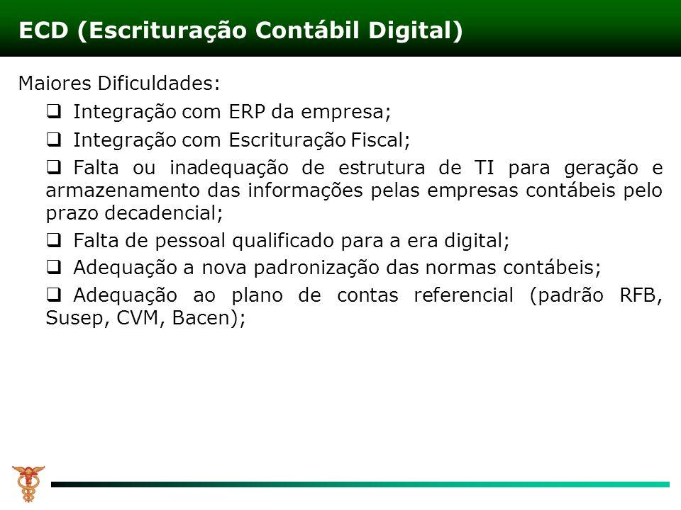 ECD (Escrituração Contábil Digital)