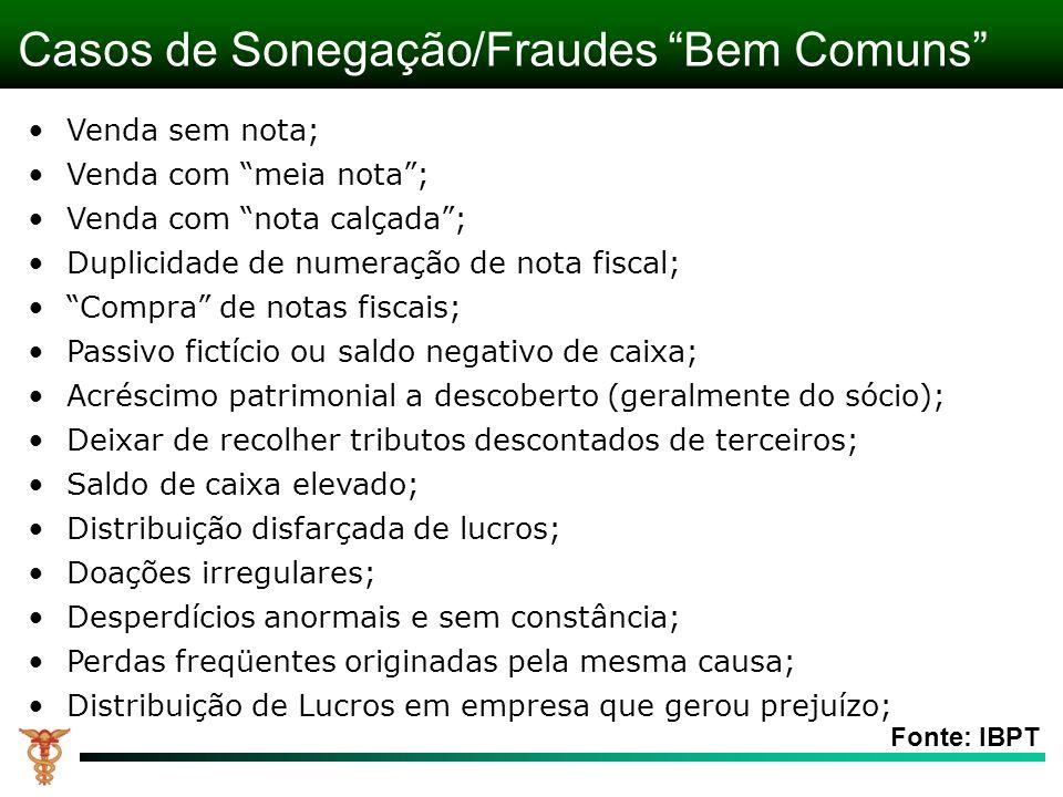 Casos de Sonegação/Fraudes Bem Comuns