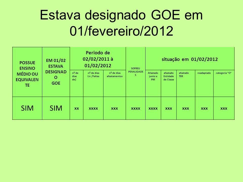 Estava designado GOE em 01/fevereiro/2012