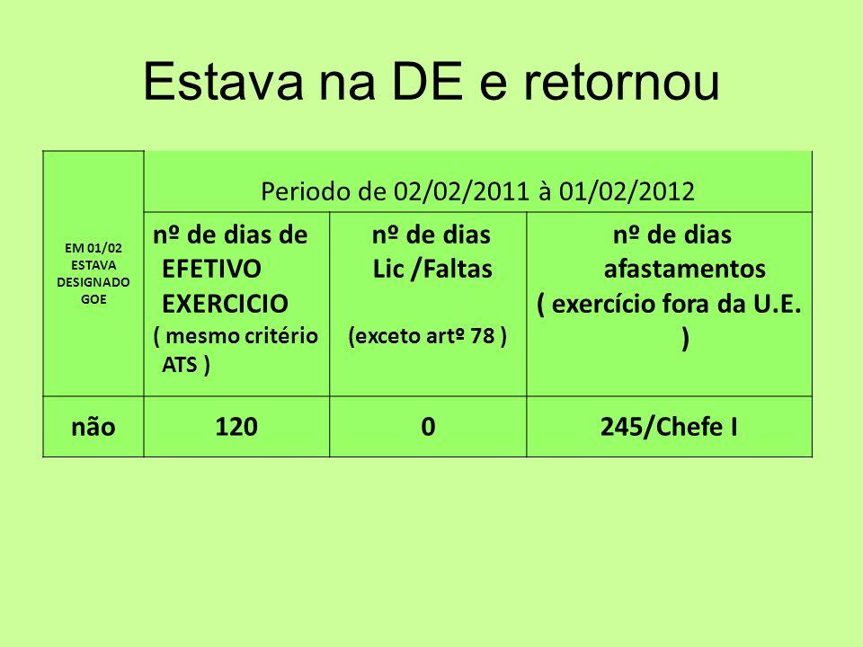 EM 01/02 ESTAVA DESIGNADO GOE nº de dias afastamentos