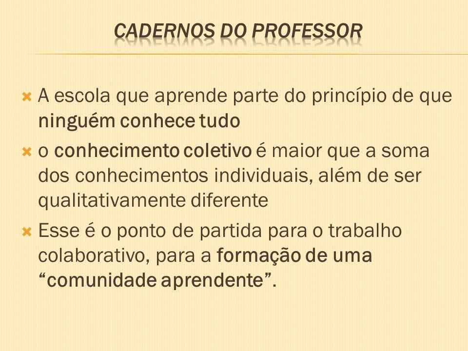 Cadernos do Professor A escola que aprende parte do princípio de que ninguém conhece tudo.