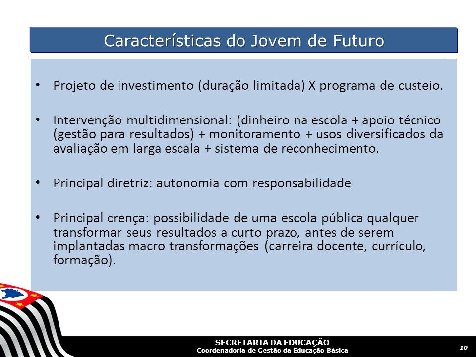 Características do Jovem de Futuro