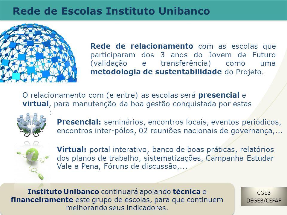 Rede de Escolas Instituto Unibanco