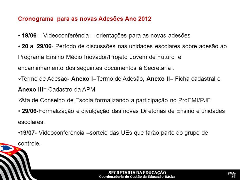 Cronograma para as novas Adesões Ano 2012