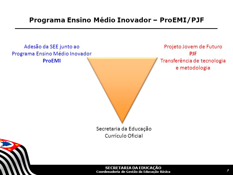 Programa Ensino Médio Inovador – ProEMI/PJF