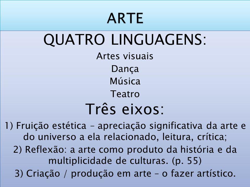 3) Criação / produção em arte – o fazer artístico.