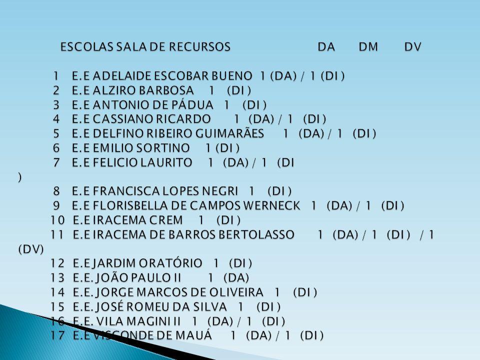 ESCOLAS SALA DE RECURSOS DA DM DV 1 E