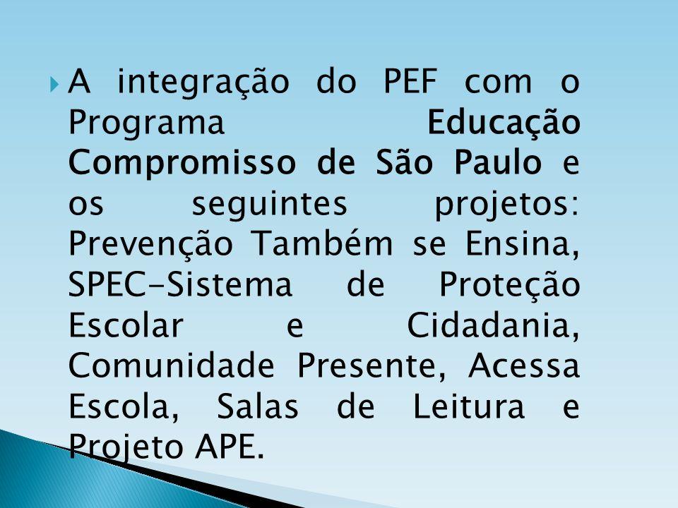A integração do PEF com o Programa Educação Compromisso de São Paulo e os seguintes projetos: Prevenção Também se Ensina, SPEC-Sistema de Proteção Escolar e Cidadania, Comunidade Presente, Acessa Escola, Salas de Leitura e Projeto APE.