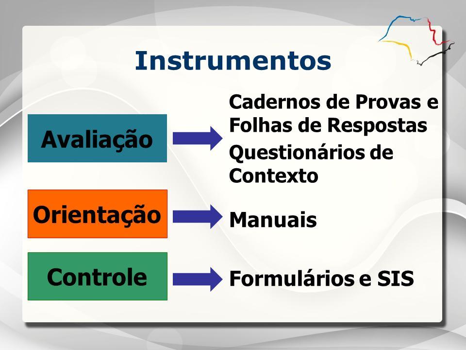 Instrumentos Avaliação Orientação Controle Manuais Formulários e SIS