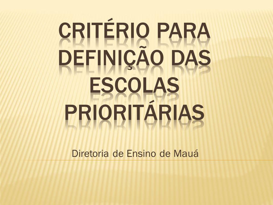 CRITÉRIO PARA DEFINIÇÃO DAS ESCOLAS PRIORITÁRIAS