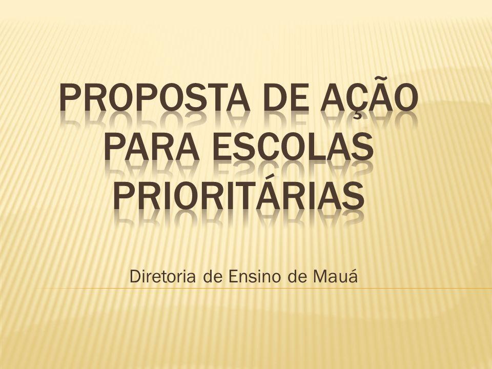 PROPOSTA DE AÇÃO PARA ESCOLAS PRIORITÁRIAS