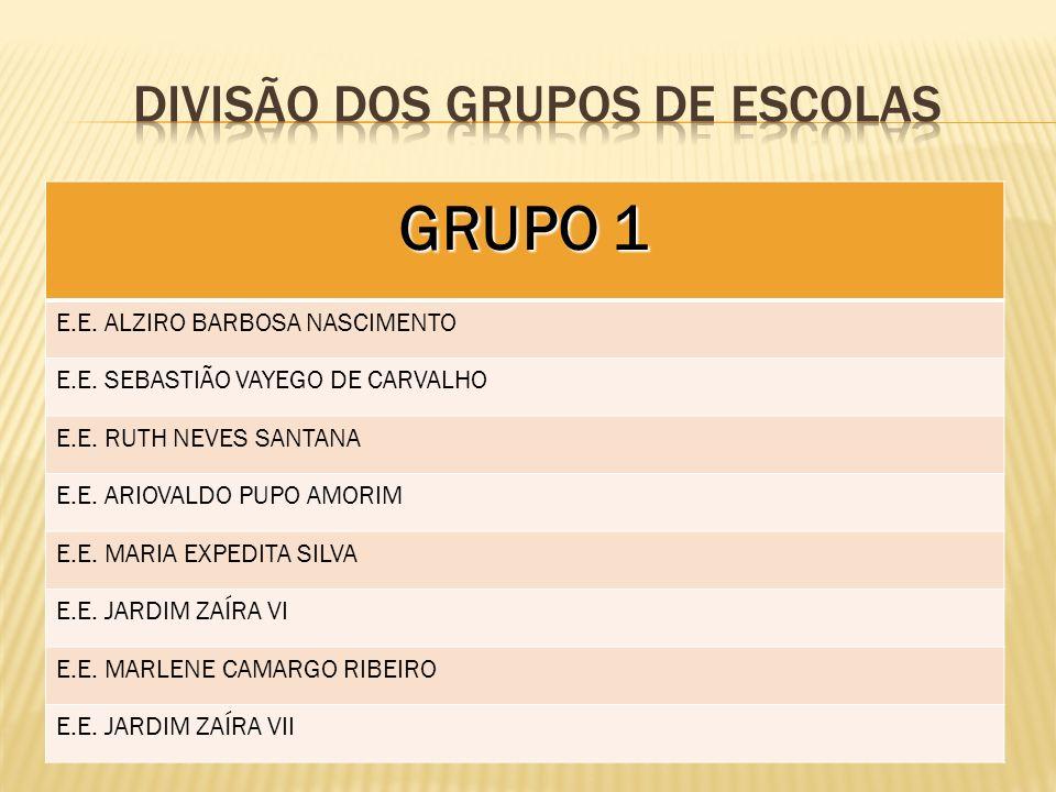 Divisão dos grupos de escolas