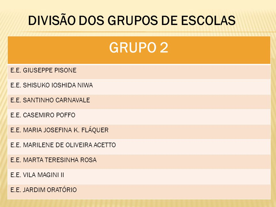 GRUPO 2 DIVISÃO DOS GRUPOS DE ESCOLAS E.E. GIUSEPPE PISONE