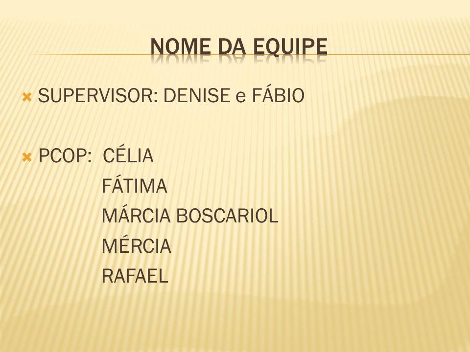 Nome da equipe SUPERVISOR: DENISE e FÁBIO PCOP: CÉLIA FÁTIMA