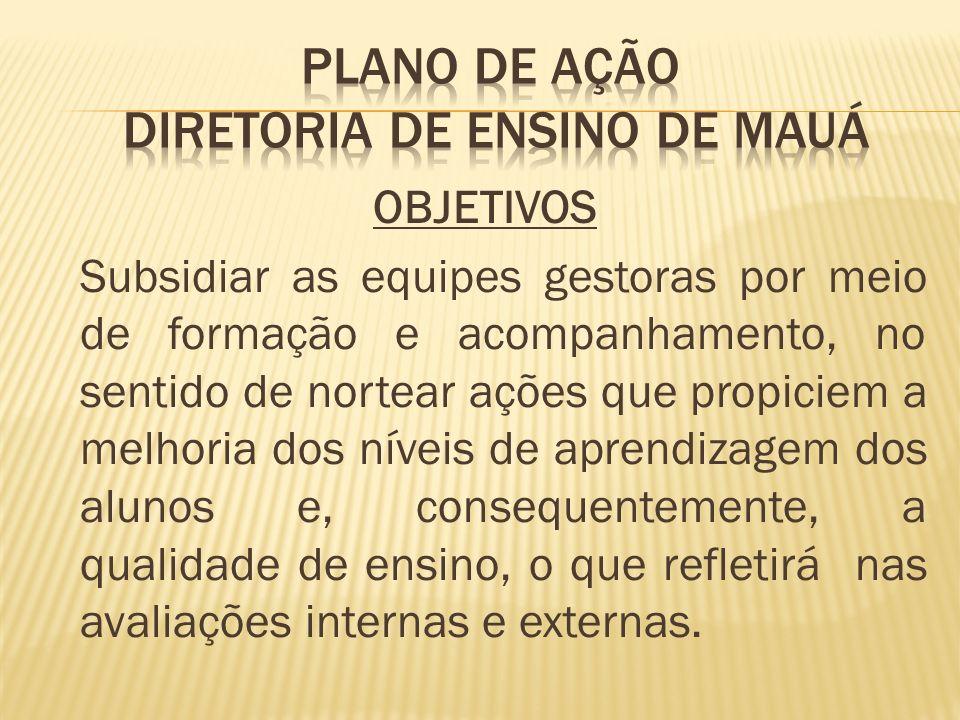 PLANO DE AÇÃO DIRETORIA DE ENSINO DE MAUÁ
