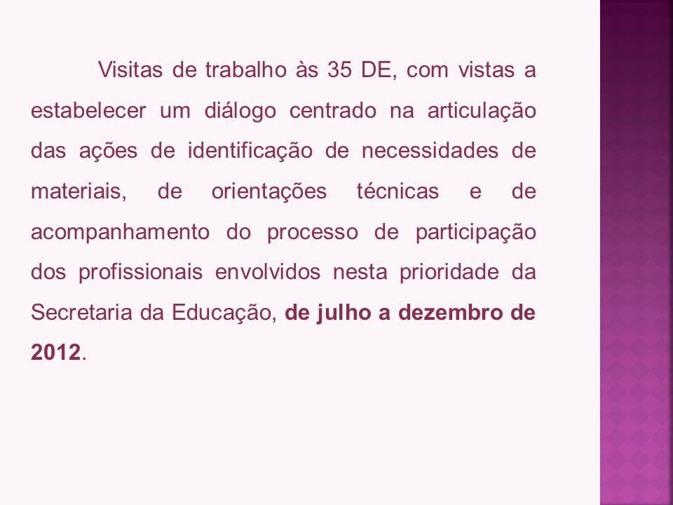 Visitas de trabalho às 35 DE, com vistas a estabelecer um diálogo centrado na articulação das ações de identificação de necessidades de materiais, de orientações técnicas e de acompanhamento do processo de participação dos profissionais envolvidos nesta prioridade da Secretaria da Educação, de julho a dezembro de 2012.