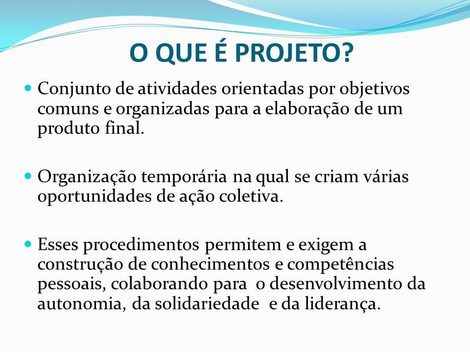 O QUE É PROJETO Conjunto de atividades orientadas por objetivos comuns e organizadas para a elaboração de um produto final.