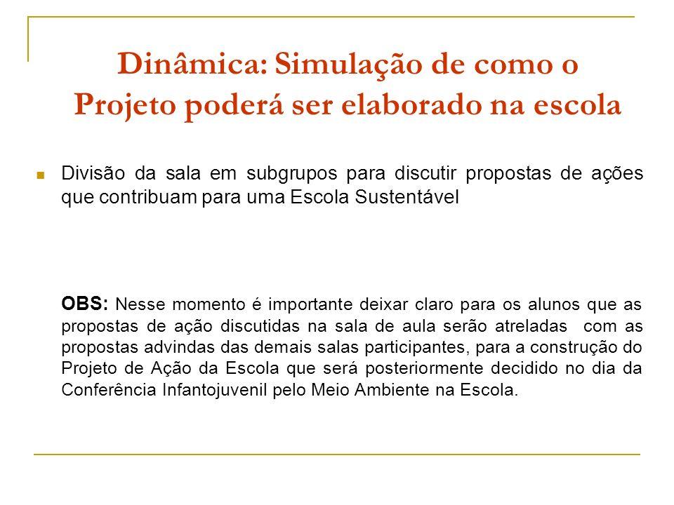 Dinâmica: Simulação de como o Projeto poderá ser elaborado na escola