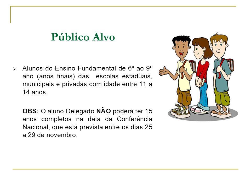 Público Alvo Alunos do Ensino Fundamental de 6º ao 9º ano (anos finais) das escolas estaduais, municipais e privadas com idade entre 11 a 14 anos.