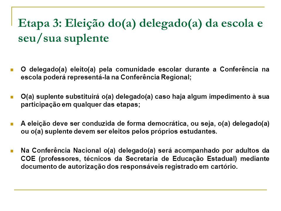Etapa 3: Eleição do(a) delegado(a) da escola e seu/sua suplente