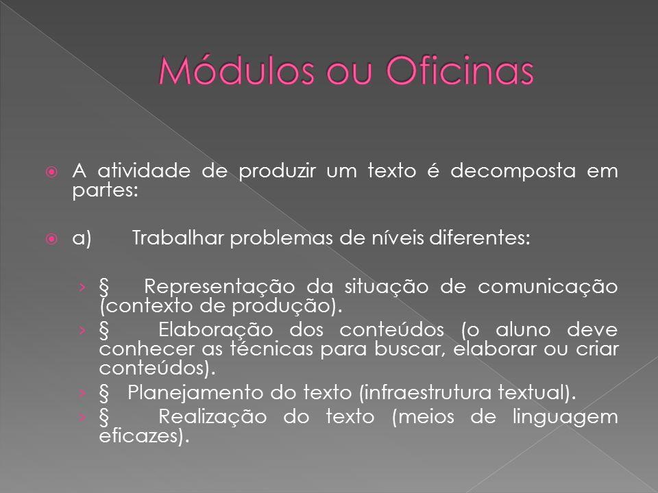 Módulos ou Oficinas A atividade de produzir um texto é decomposta em partes: a) Trabalhar problemas de níveis diferentes: