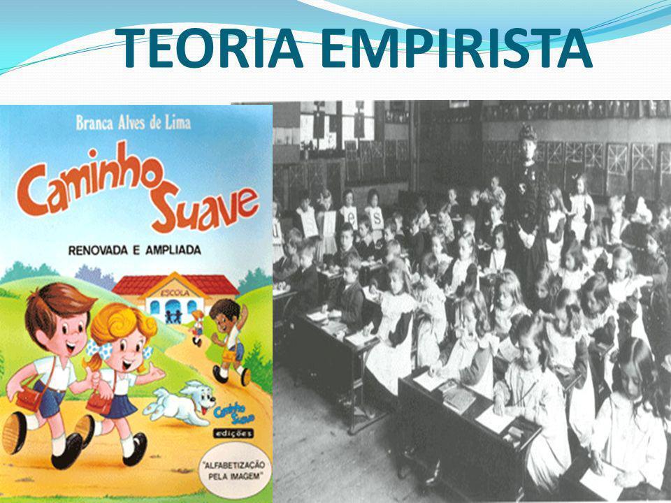 TEORIA EMPIRISTA