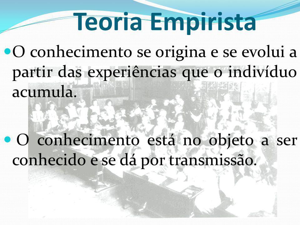 Teoria Empirista O conhecimento se origina e se evolui a partir das experiências que o indivíduo acumula.