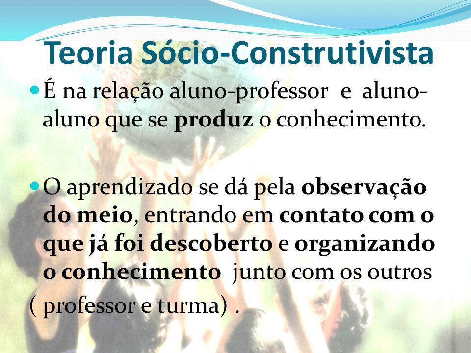 Teoria Sócio-Construtivista