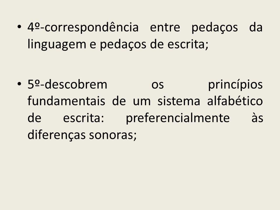 4º-correspondência entre pedaços da linguagem e pedaços de escrita;