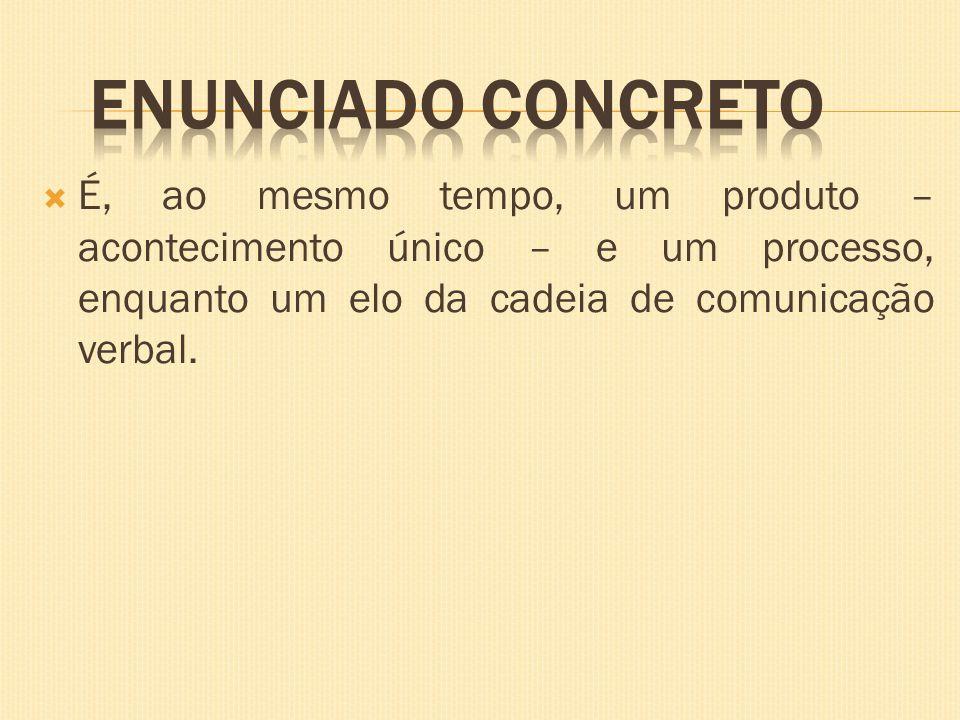 ENUNCIADO CONCRETOÉ, ao mesmo tempo, um produto – acontecimento único – e um processo, enquanto um elo da cadeia de comunicação verbal.