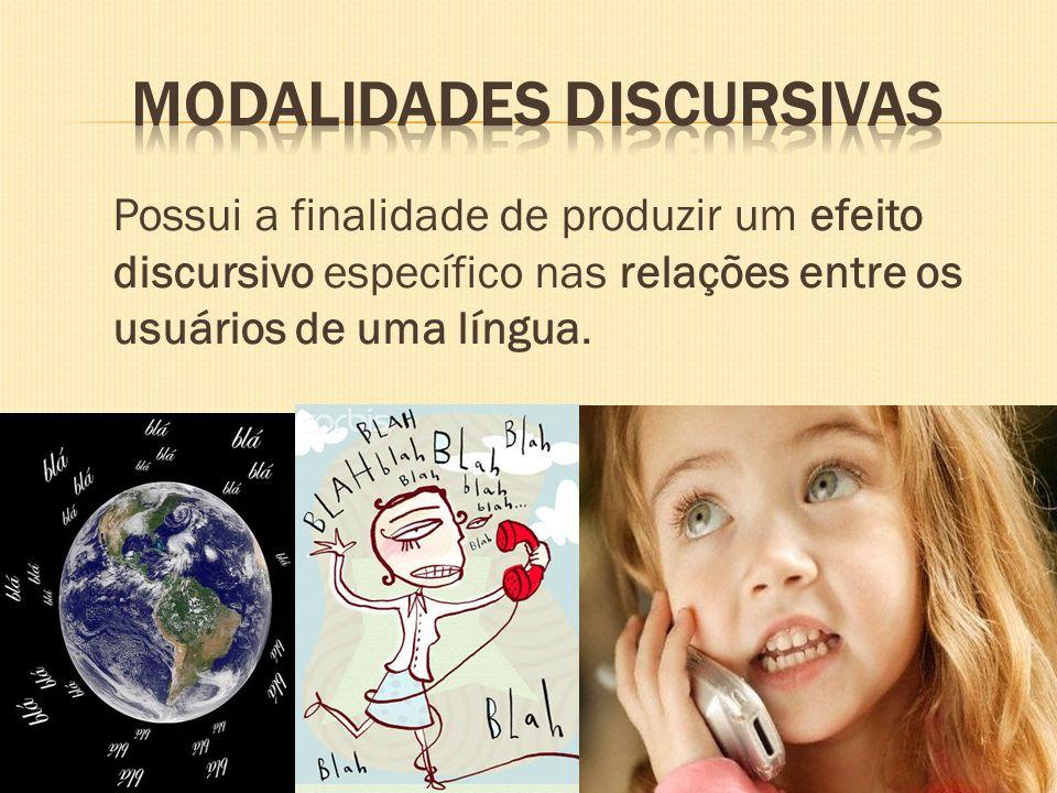 MODALIDADES DISCURSIVAS