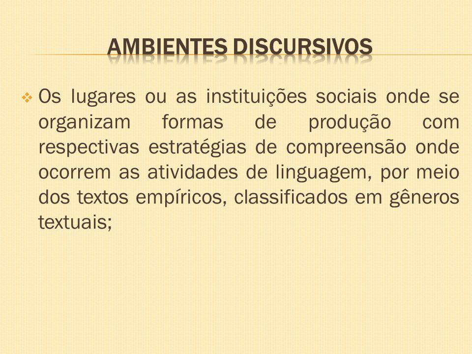 AMBIENTES DISCURSIVOS