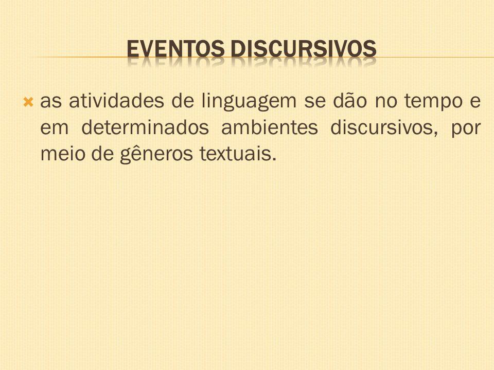 EVENTOS DISCURSIVOSas atividades de linguagem se dão no tempo e em determinados ambientes discursivos, por meio de gêneros textuais.