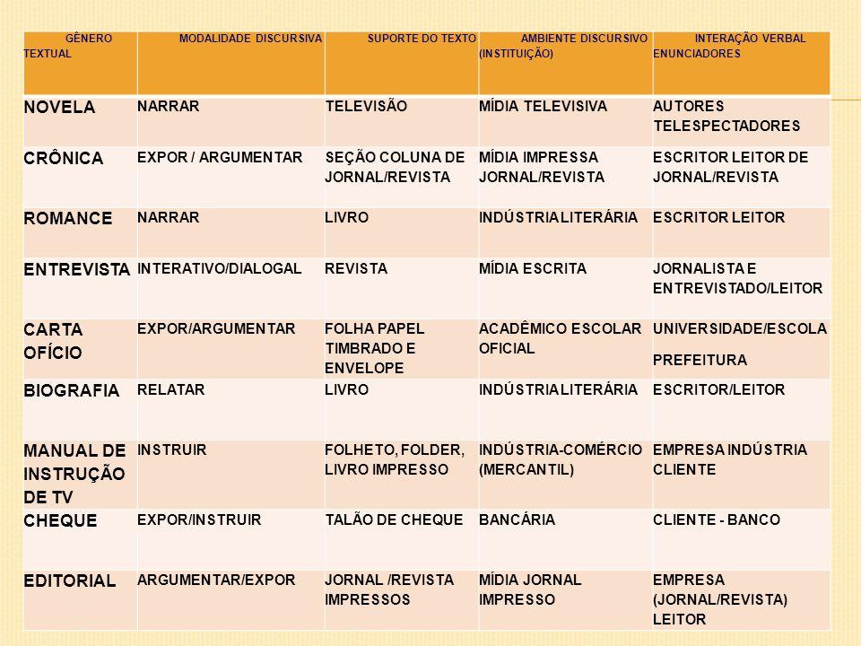 MANUAL DE INSTRUÇÃO DE TV