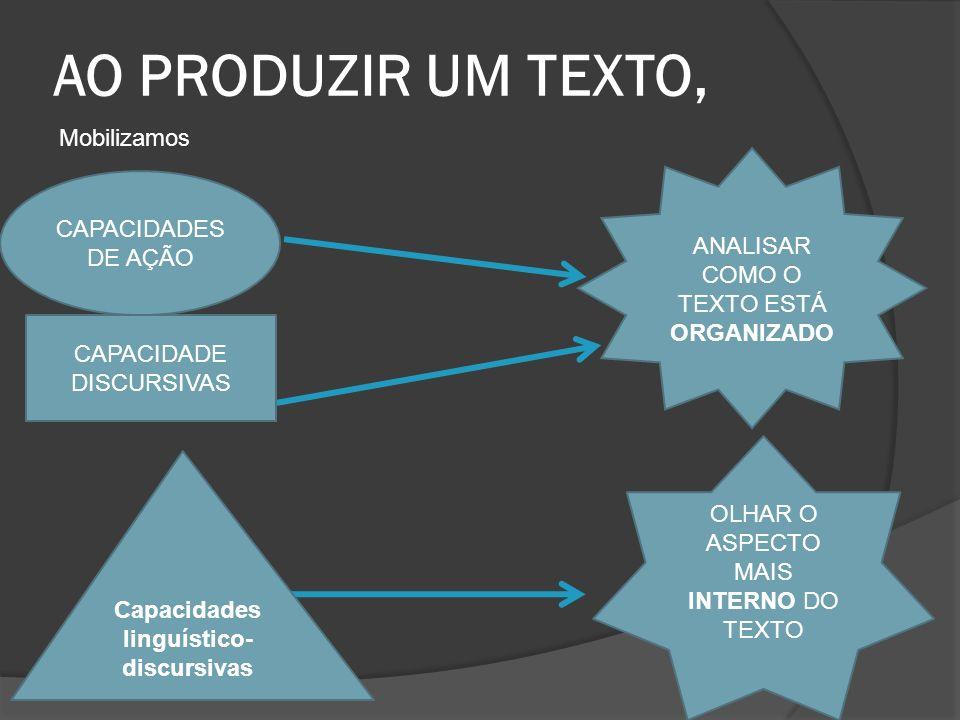 Capacidades linguístico-discursivas