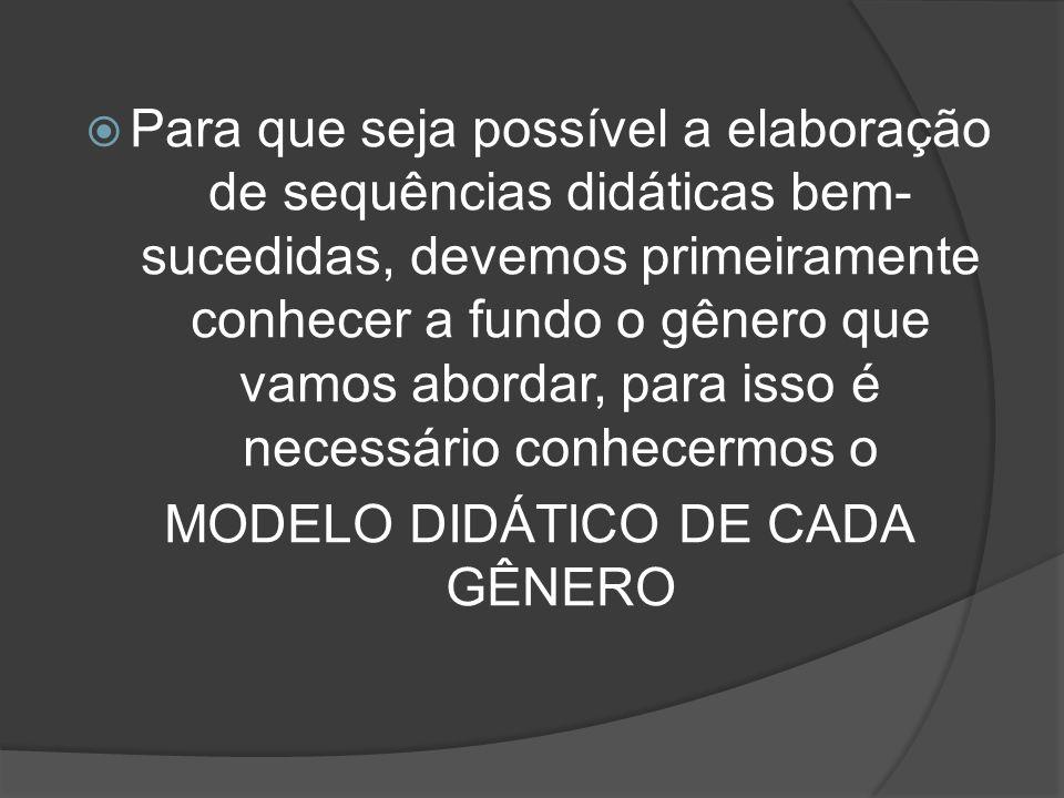 MODELO DIDÁTICO DE CADA GÊNERO