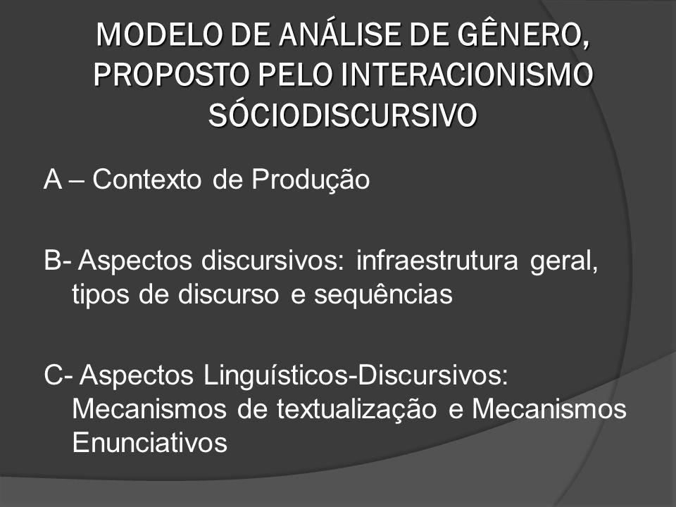 MODELO DE ANÁLISE DE GÊNERO, PROPOSTO PELO INTERACIONISMO SÓCIODISCURSIVO