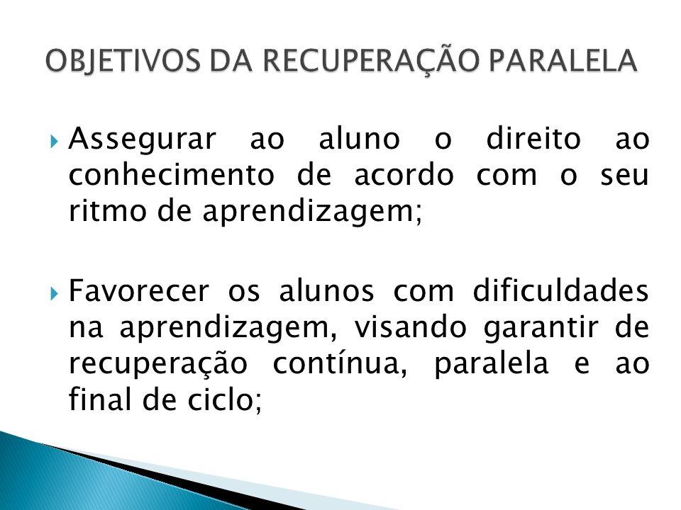 OBJETIVOS DA RECUPERAÇÃO PARALELA