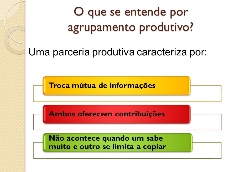 O que se entende por agrupamento produtivo