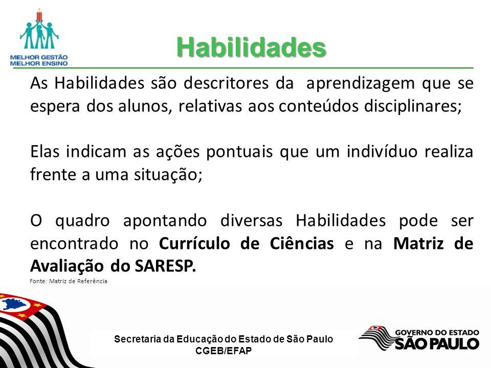 Habilidades As Habilidades são descritores da aprendizagem que se espera dos alunos, relativas aos conteúdos disciplinares;