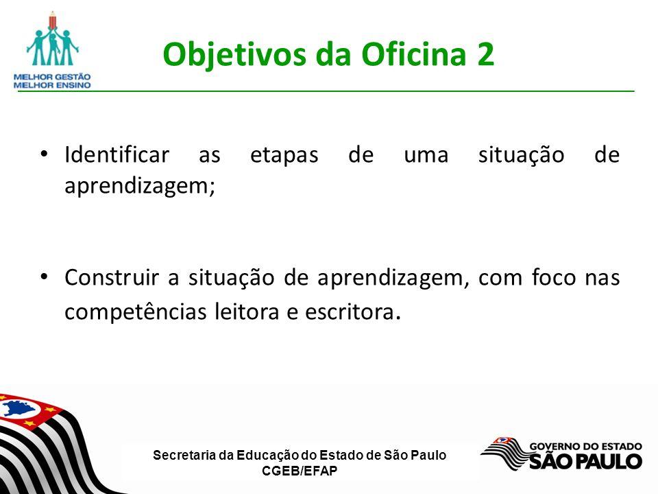 Objetivos da Oficina 2 Identificar as etapas de uma situação de aprendizagem;