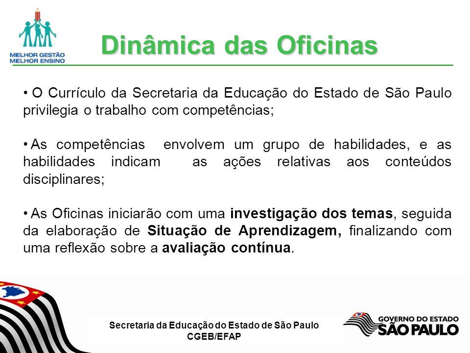 Dinâmica das Oficinas O Currículo da Secretaria da Educação do Estado de São Paulo privilegia o trabalho com competências;
